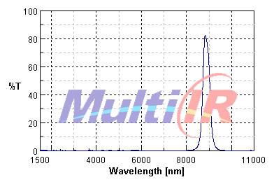 红外窄带8800nm特征敏感元件