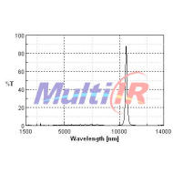 红外窄带10600nm特征敏感元件