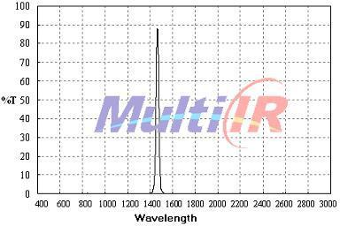 红外窄带1460nm特征敏感元件