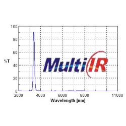 红外窄带3400特征敏感元件-带宽140nm