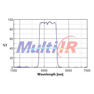 IWBP3550-4950