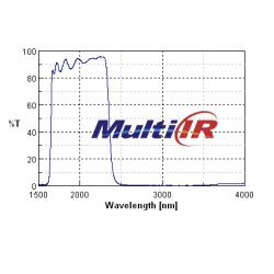 红外宽带 1700~2400nm特征敏感元件