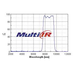 IWBP7600-9700