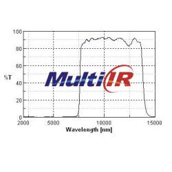 IWBP7550-13900
