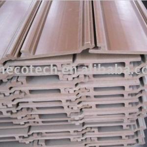 WPC لوحة الحائط البلاستيكية المواد الخشبية مركب لوحة الحائط