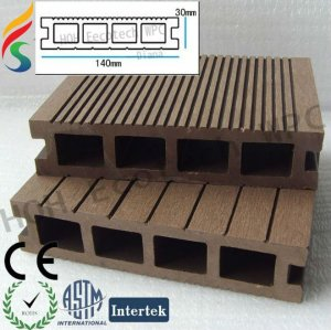 plate-forme composée avec du CE ROHS ASTM approuvé