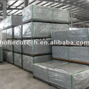 Top quality wpc flooring/safe-pallet package flooring