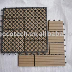 Bordo di sauna di Huasu WPC (ISO9001, ISO14001, ROHS, CE)