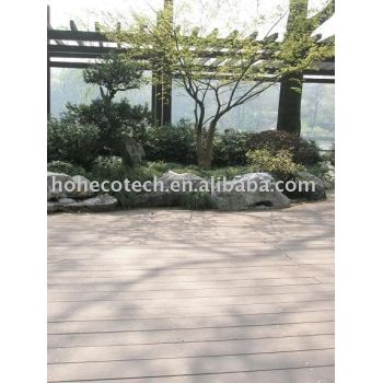 Wood Plastic Composites(WPC) Outdoor Decking