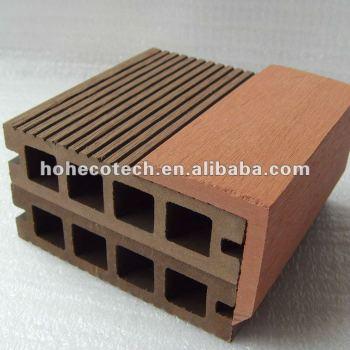 Ender covering wood plastic composite/decking floor/composite deck/composite floor