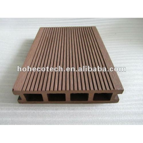 Wpc Manufacturers Of Wood Plastic Composite Decking Wpc