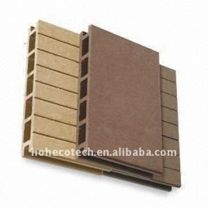DECKING composé parquetant en plastique EN BOIS de Decking de /floor WPC (CE, ROHS, ASTM, ISO9001, ISO14001, Intertek)