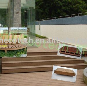 decking extérieur plancher-populaire/plancher-CE de WPC