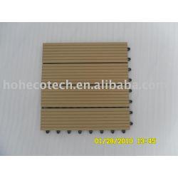 木製のプラスチック合成物(WPC)のタイル