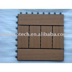 熱い販売法の高品質DIY板