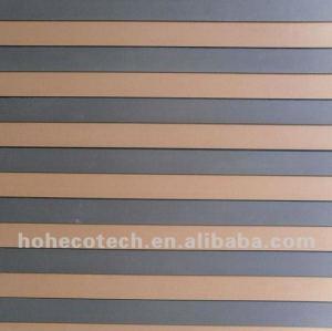 matériaux de construction composés de panneau