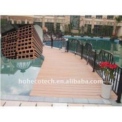 (セリウム、ROHS、ASTM、ISO9001、ISO14001、Intertek)屋外のwpcの合成のdeckingの井戸の設計
