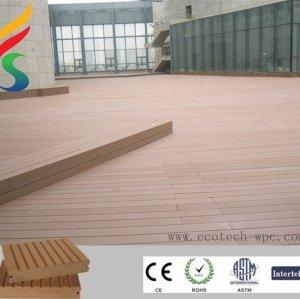 plancher de wpc, plancher composé de bois-plastique, plancher externe