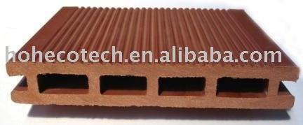 panneau de plate-forme populaire de WPC/decking/plancher extérieurs