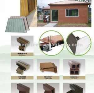 wall panel--WPC materials