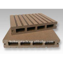 CE/ROHS/ASTMは台地の床を承認した
