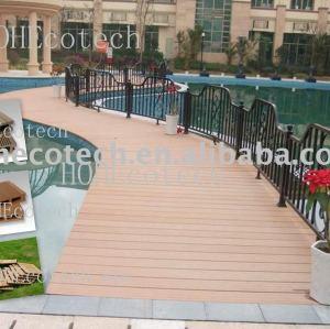 bordo di piattaforma popolare di WPC/decking/pavimentazione esterni