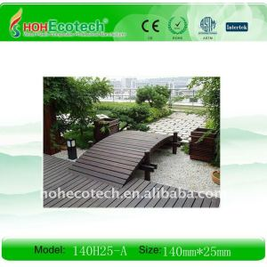wpc outdoor decking(ISO9001,ISO14001,ROHS,CE)
