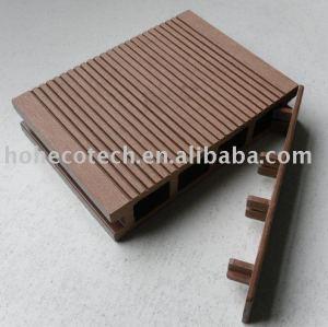 panneau de plate-forme composé en plastique en bois de PE