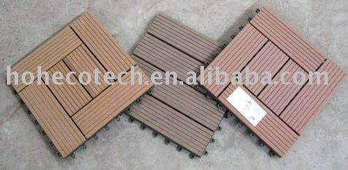 Carrelages de Huasu WPC (CE/ROHS/ISO9001, ISO14001)