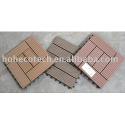 Huasu WPCの床タイル(CE/ROHS/ISO9001、ISO14001)