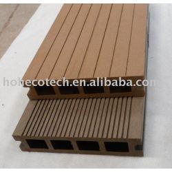 Eco-friendltのwpcの床板
