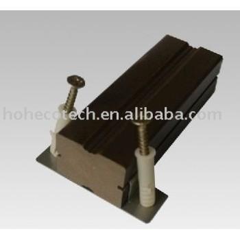 Good price--Wood plastic composite (wpc) Joist