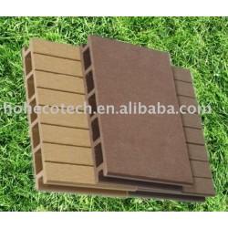 合成のdeckingまたはフロアーリング反菌類または木プラスチック屋外の床