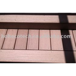 WPCの床板(ISO9001、ISO14001、ROHS)