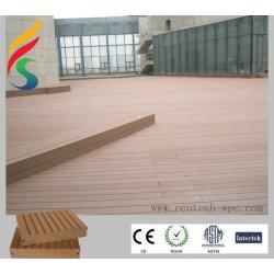帯電防止床の装飾物質的なWPCのdecking