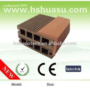 HOT!!! WPC endcover , international standard