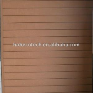 (high quality)WPC Wall cladding