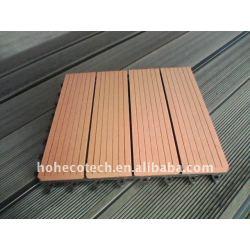 滑り止めwpc (木製のプラスチック合成物)のフロアーリングかdeckingはプラスチック木製のdeckingの木製のフロアーリングを身に着けているResistan