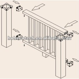 Easy installation high quality wpc post (CE ROHS)