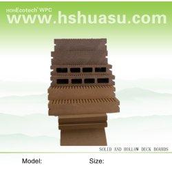 木製のプラスチック合成のdecking