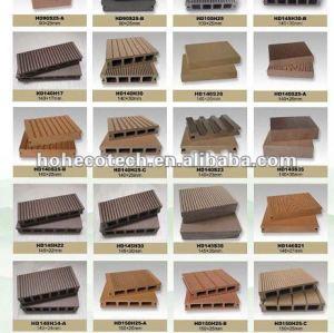 (HOT)Wood plastic composite Fencing