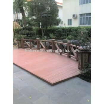 weather resistant Composite Decking, CE,ASTM,ISO9001,ISO14001approved