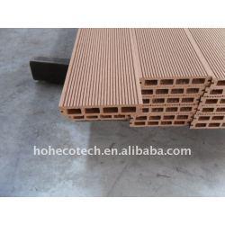 使用するべき木製のフロアーリングのwpcのdeckingの床の木製のプラスチック合成のDecking板より長い生命