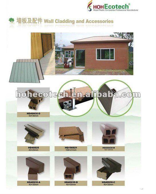 wall cladding