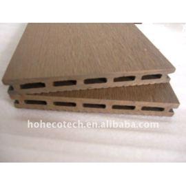 Anti UV treatment outside composite flooring