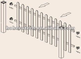 Poteau facile de wpc de qualité d'installation (CE ROHS)