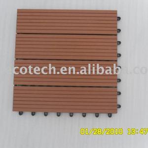 Compuestos de madera plástica ( wpc ) cerámica