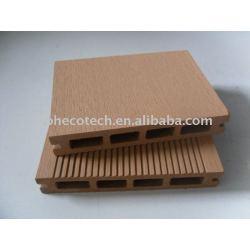 wpcの空板(ISO9001、ISO14001、ROHSのセリウム、承認されるINTERTEK)