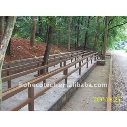 /fenceのwpcのデッキの柵を囲う防水wpcの柵のwpcを柵で囲む寸法安定性のwpcの道