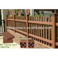 木製のプラスチックcompostieの柵か囲うプロフィール